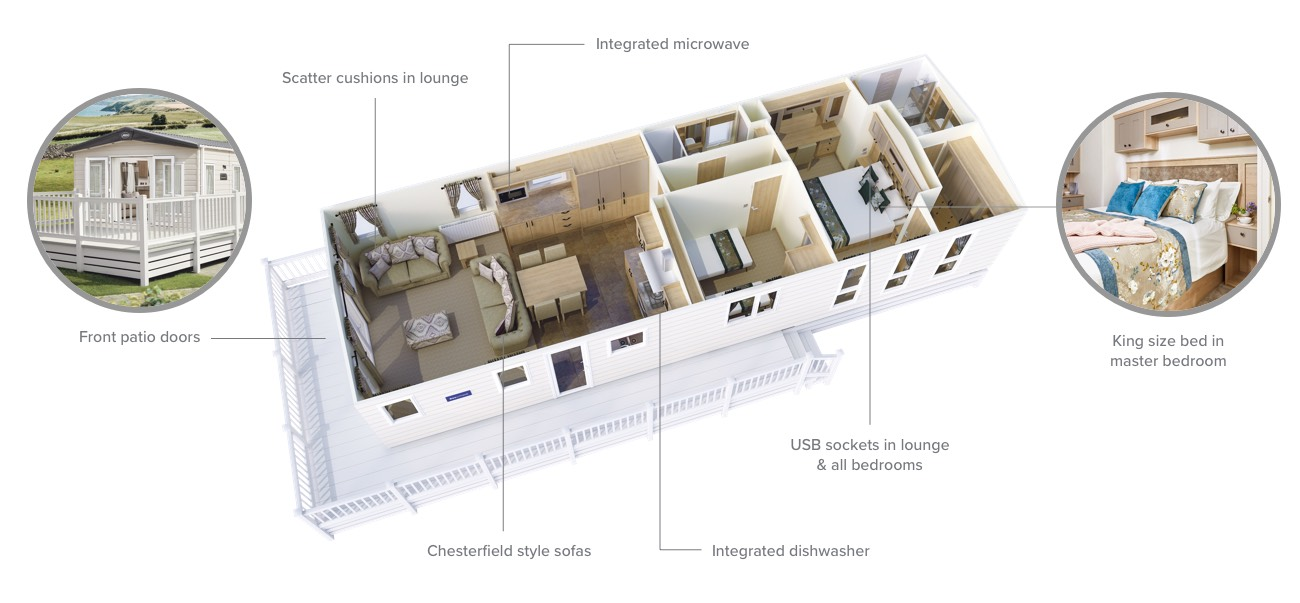 The Beaumont Cgi Floorplan 1300 X 603 Abi Holiday Homes
